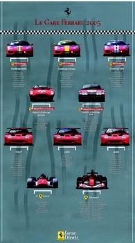 Poster Calendario gare Ferrari - 2005
